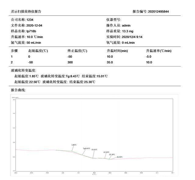 DSC水性胶乳玻璃化转变温度实验(图5)