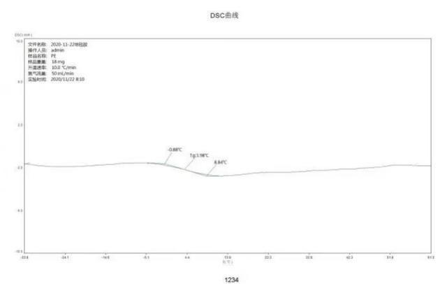 DSC水性胶乳玻璃化转变温度实验(图8)