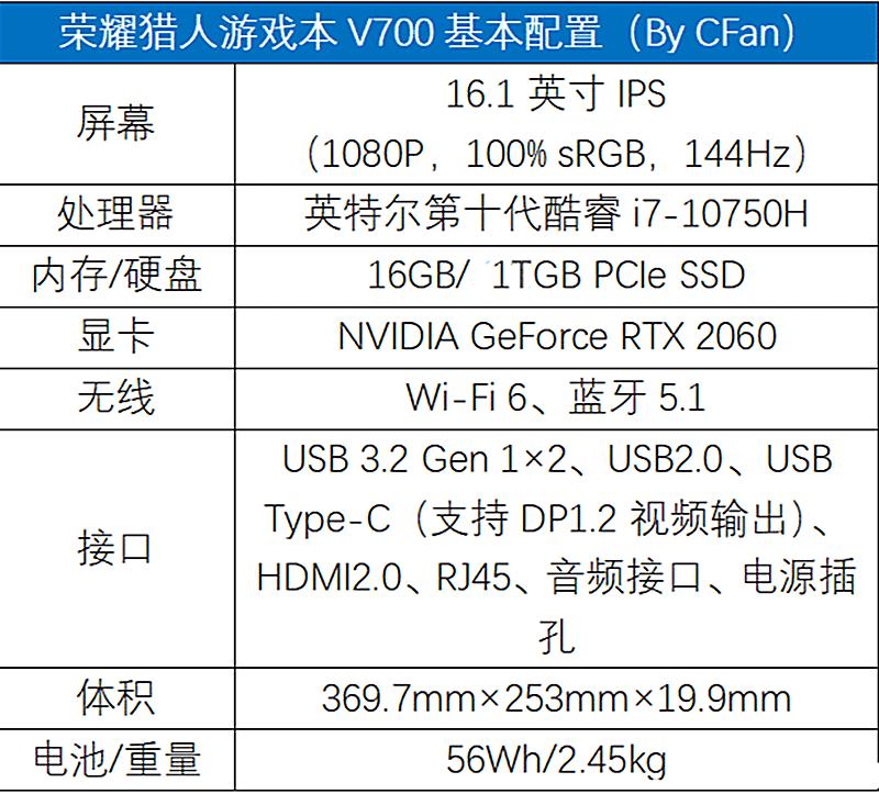 2021年高热度笔记本排行出炉,10款高性价比电脑推荐,口碑都不错(图16)