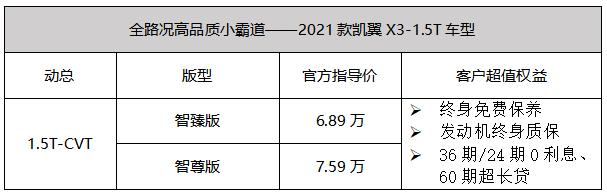新增T动力,2021款凯翼X3燃动上市,售价6.89万起