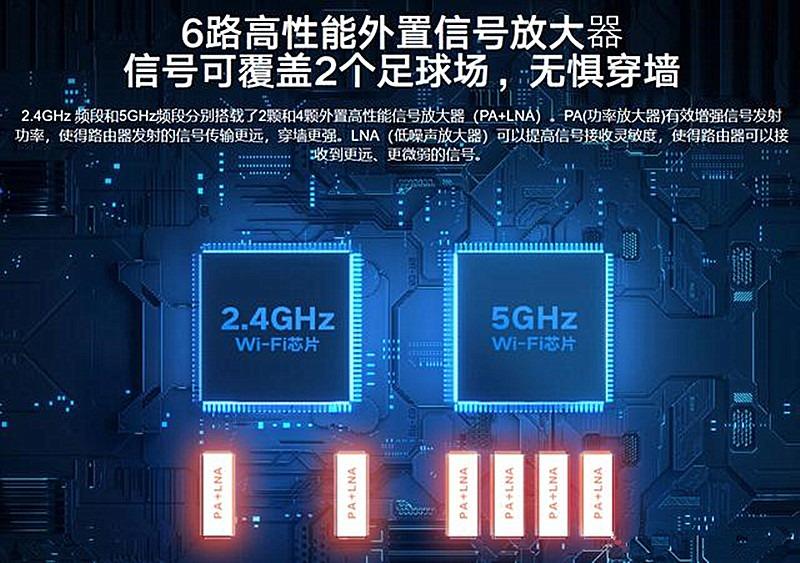 2021年性价比最高的WiFi6路由器,小米AX3600家用路由器深度体验(图7)