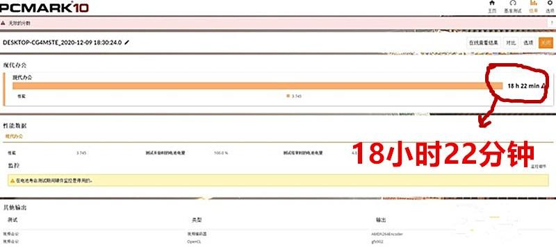 惠普战X 14锐龙版评为2021最受欢迎笔记本,实测其续航长达18小时(图5)