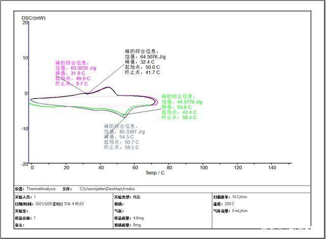 差示扫描量热仪复合相变材料DSC实验(图11)
