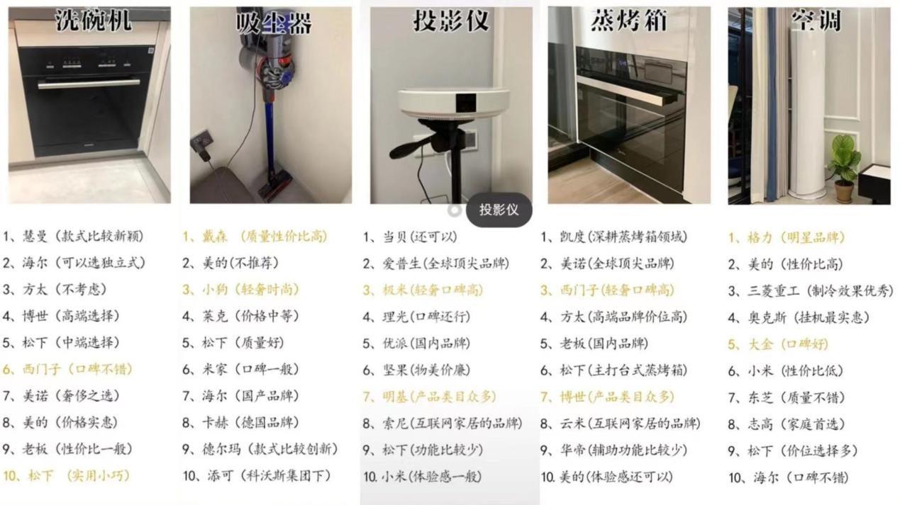 618有哪些值得入手的家用电器?这篇推荐仿佛打开新世界