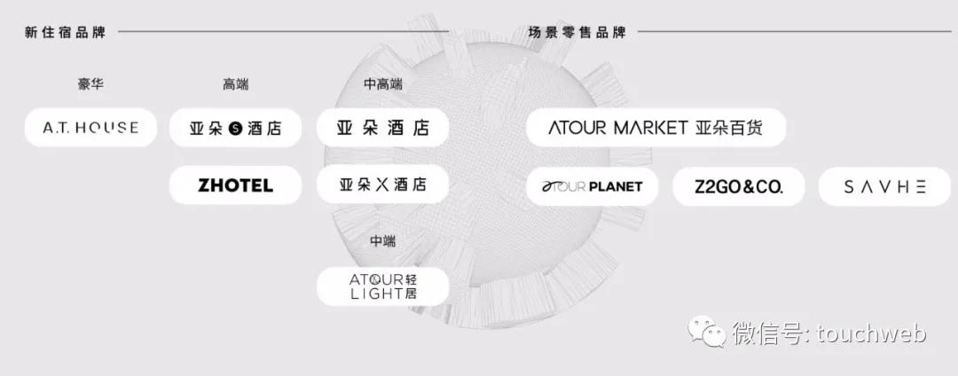 亚朵酒店冲刺美股:年利润3782万 前阿里CEO陆兆禧是股东